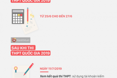 Kỳ thi tốt nghiệp THPT 2020